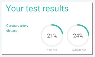 predisposition-genetic-test-sample-result